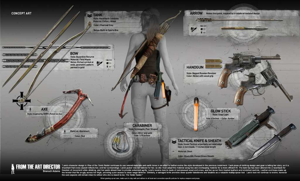 Rise of the Tomb Raider Gear 1