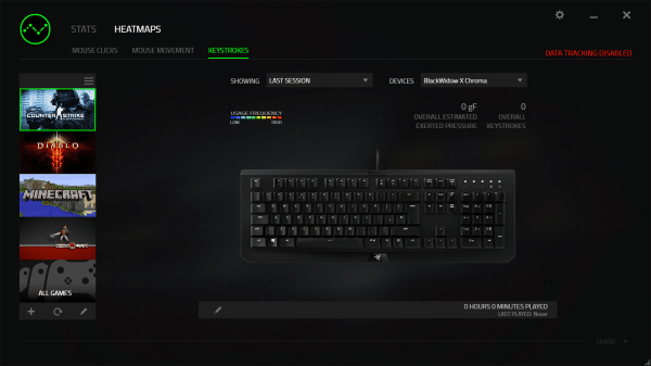 Finally the 'Stats' tab provides tallies and 'heatmaps' regarding the usage of your keyboard and can monitor statistics such as number of keystrokes, estimated force applied, patterns of which have been used the most etc...